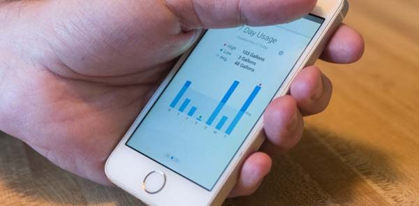 Monitor Daily Water Use with EyeOnWater App